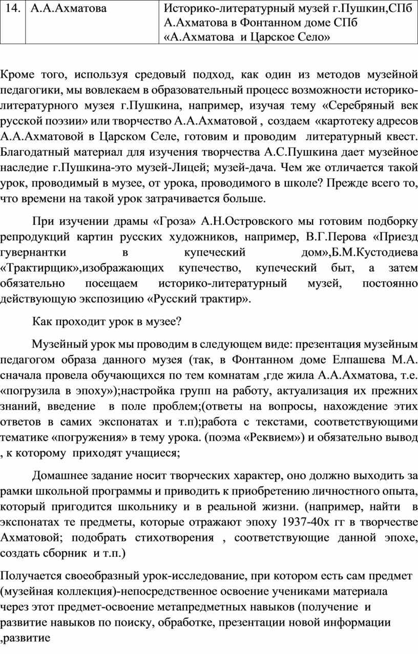 А.А.Ахматова Историко-литературный музей г