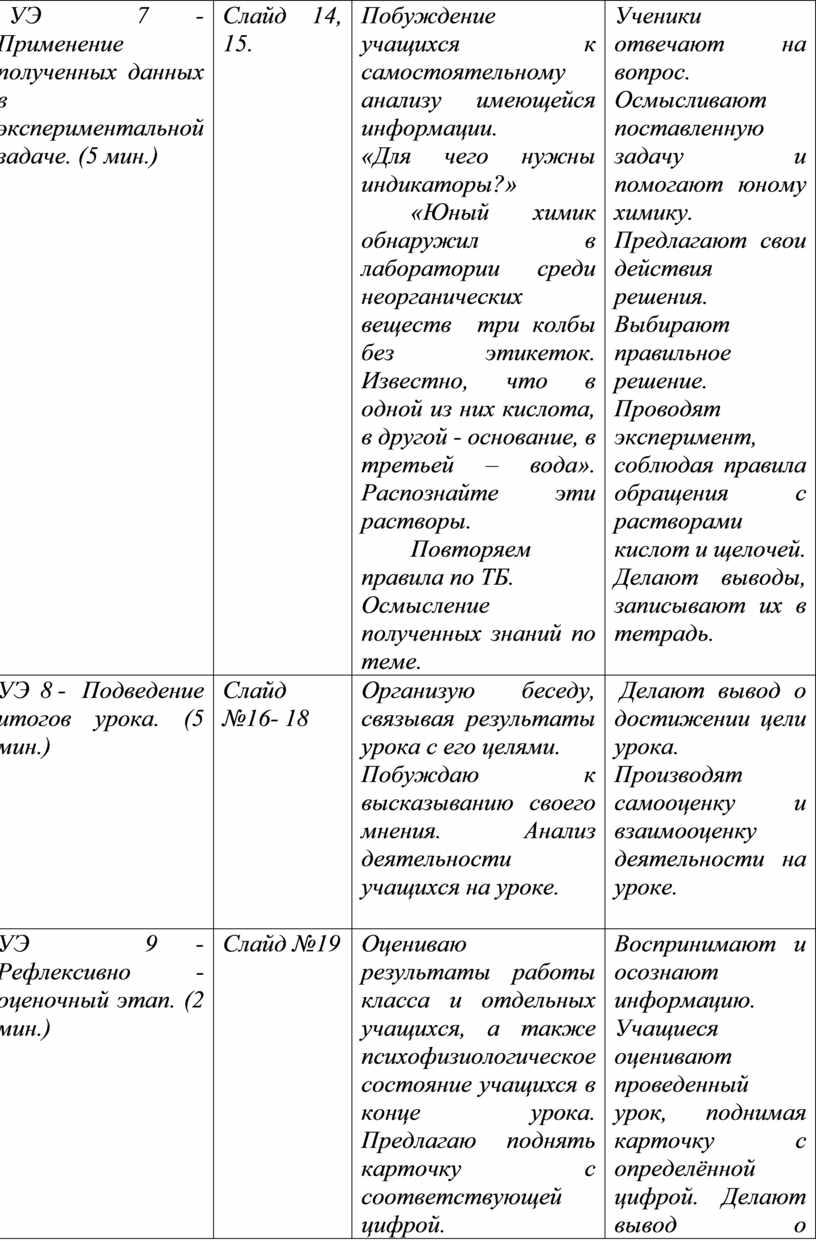 УЭ 7 - Применение полученных данных в экспериментальной задаче