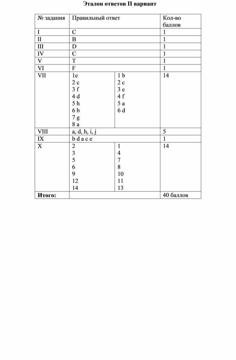 Эталон ответов II вариант № задания