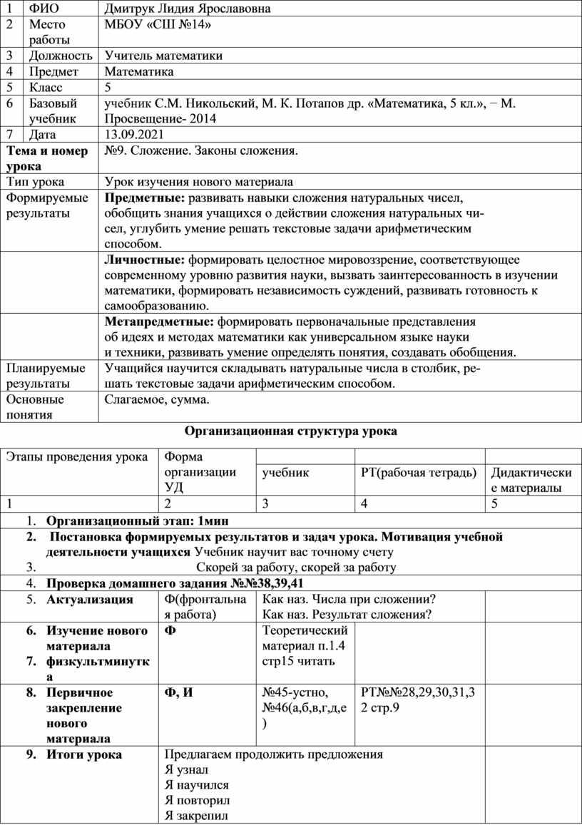 ФИО Дмитрук Лидия Ярославовна 2