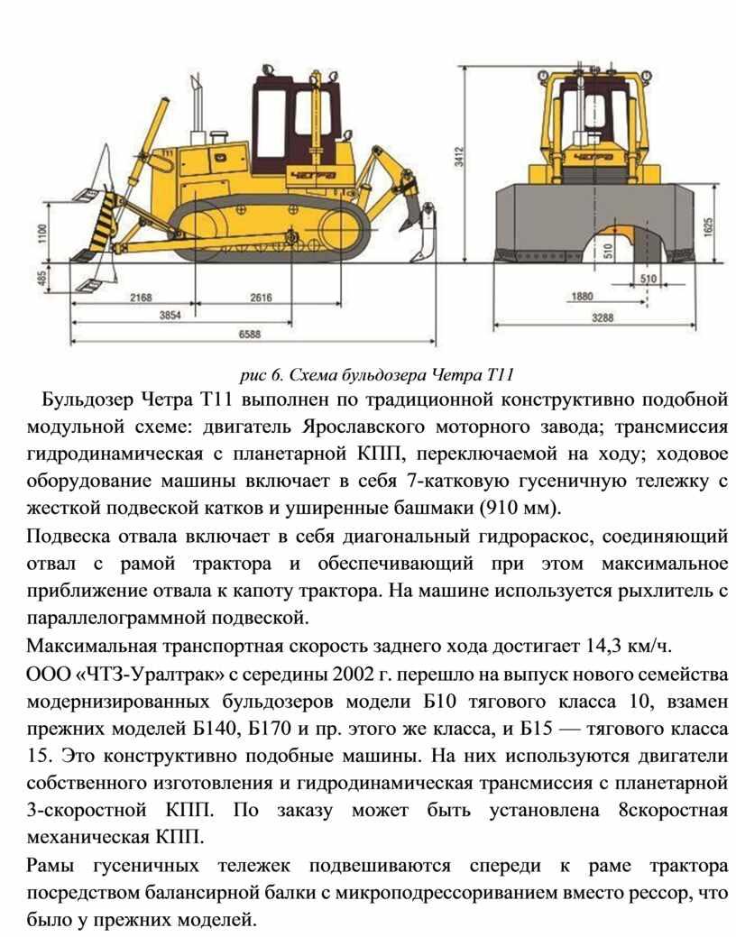 Схема бульдозера Четра Т11