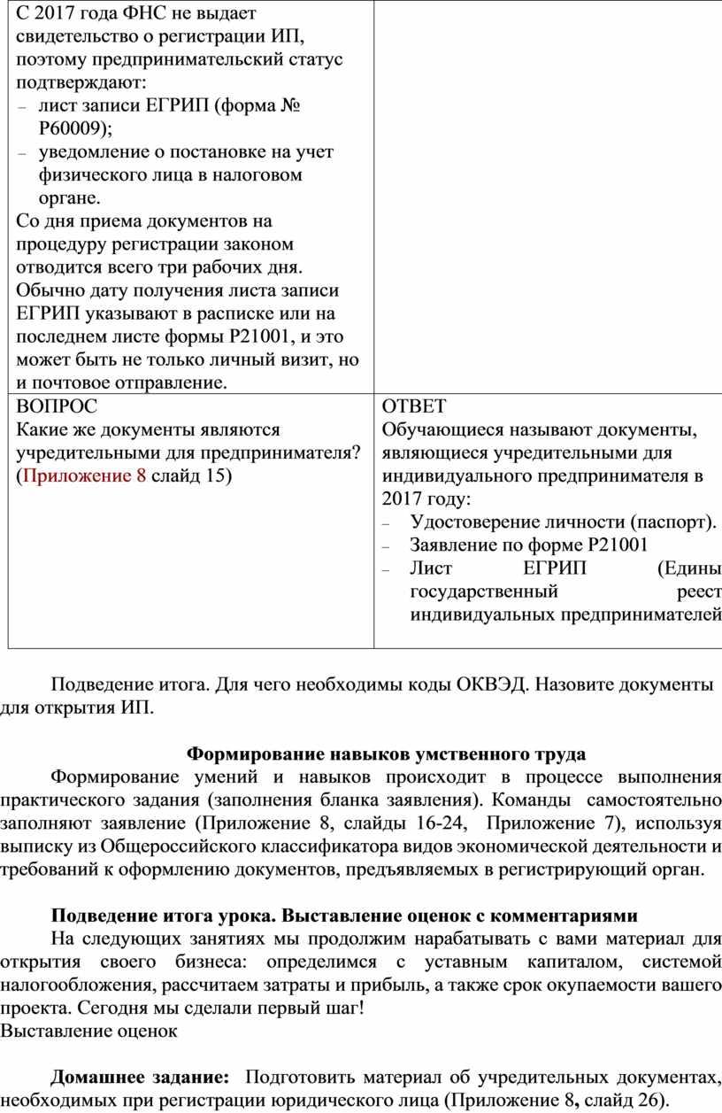 С 2017 года ФНС не выдает свидетельство о регистрации