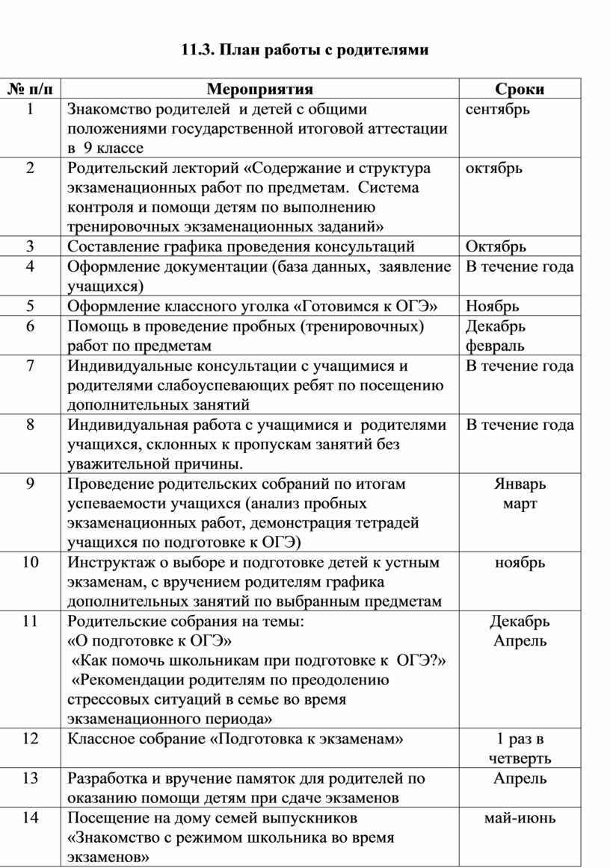 План работы с родителями № п/п