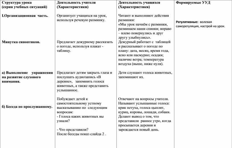 Структура урока (серия учебных ситуаций)
