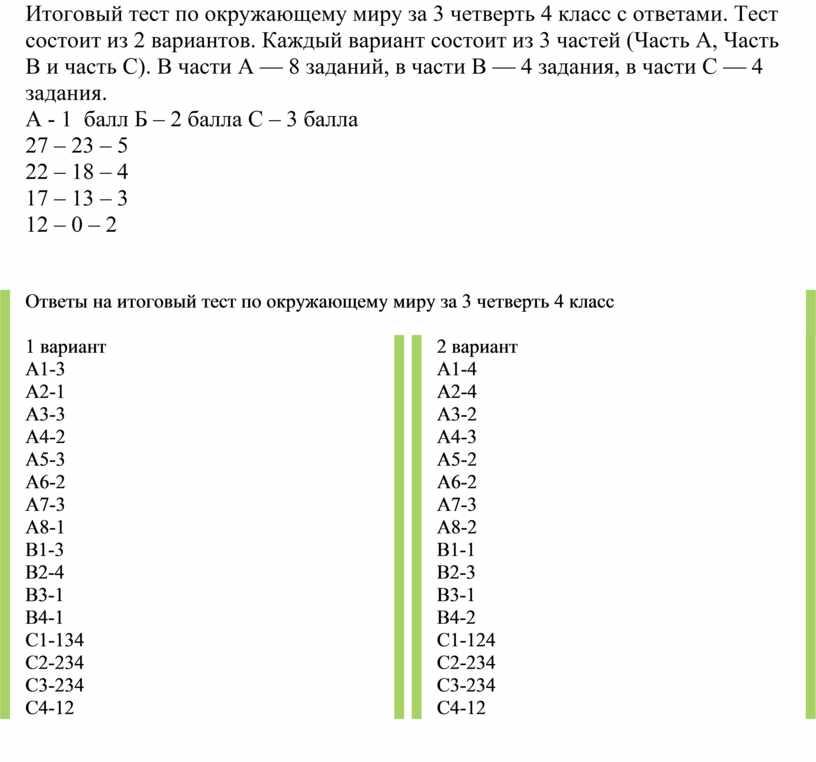 Итоговый тест по окружающему миру за 3 четверть 4 класс с ответами
