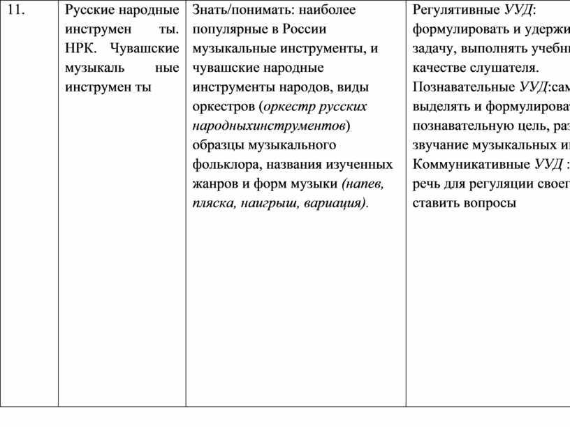 Русские народные инструмен ты