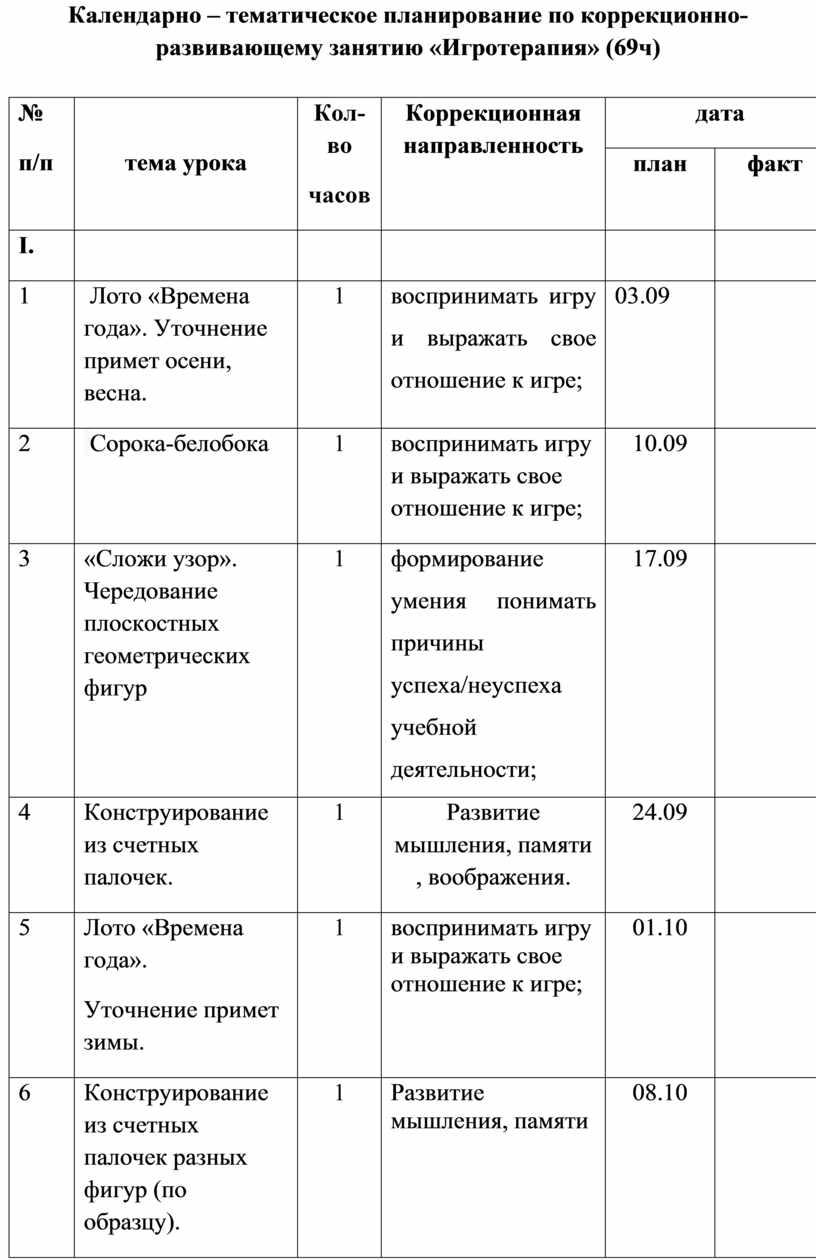 Календарно – тематическое планирование по коррекционно-развивающему занятию «Игротерапия» (69ч) № п/п тема урока