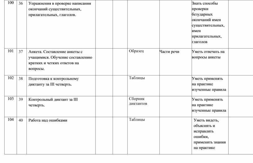 Упражнения в проверке написания окончаний существительных, прилагательных, глаголов