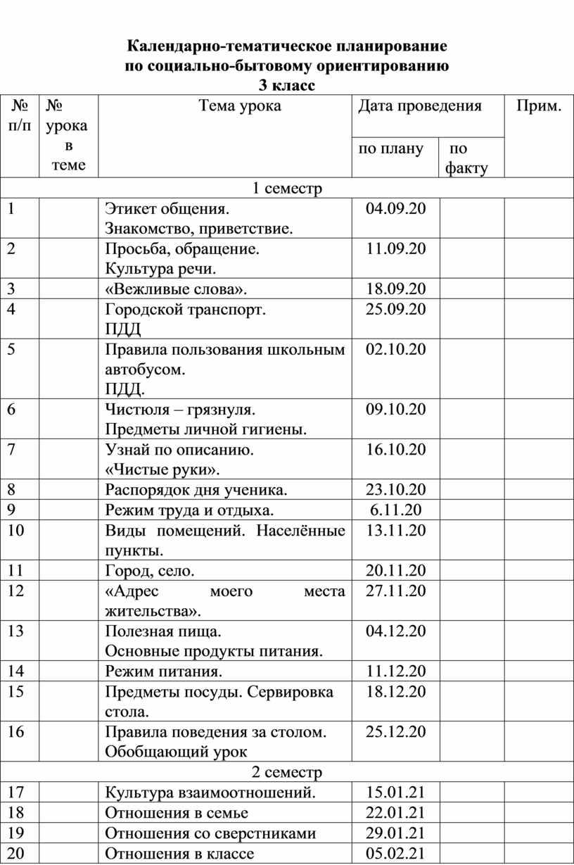 Календарно-тематическое планирование по социально-бытовому ориентированию 3 класс № п/п № урока в теме