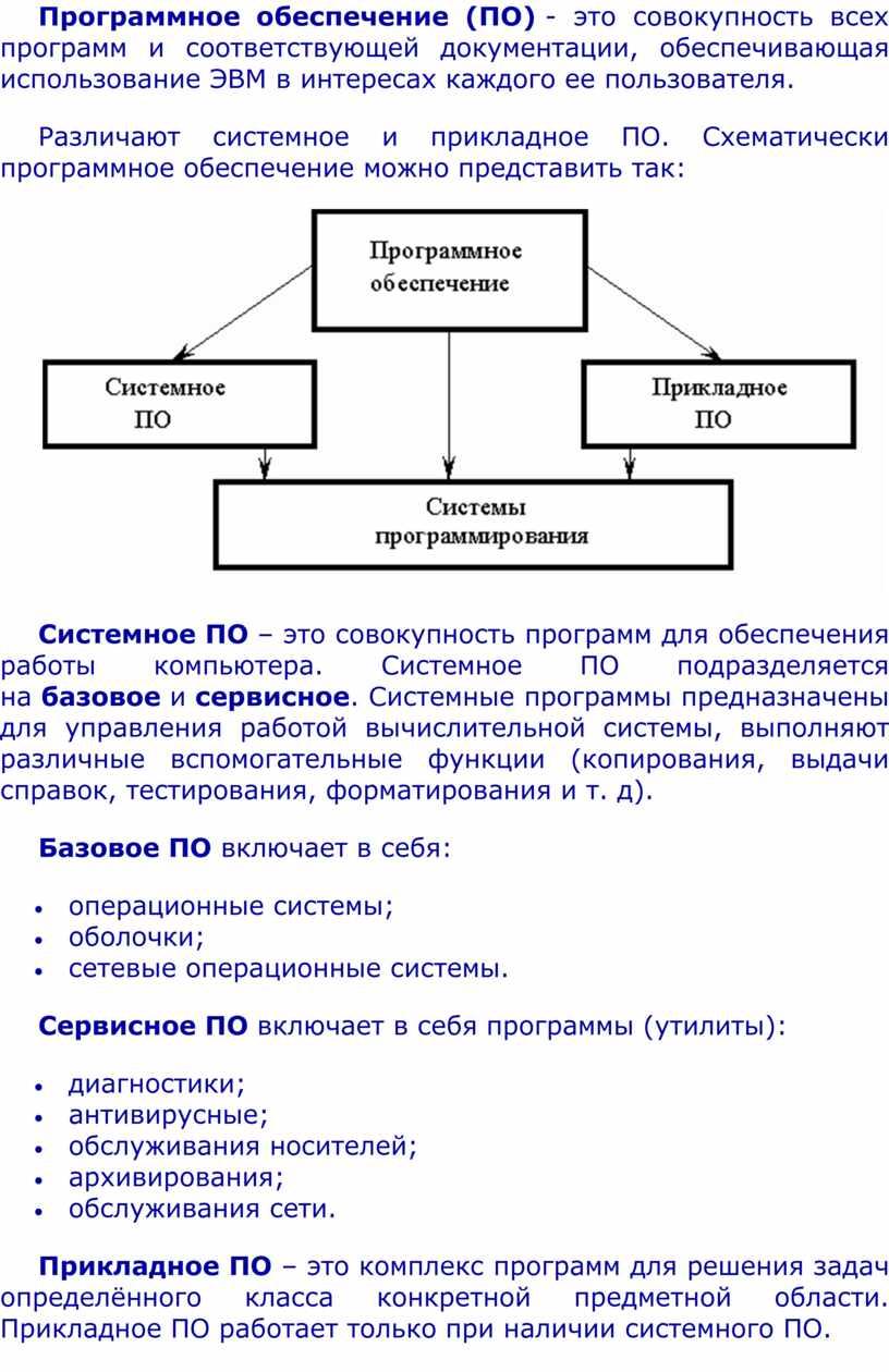 Программное обеспечение (ПО) - это совокупность всех программ и соответствующей документации, обеспечивающая использование