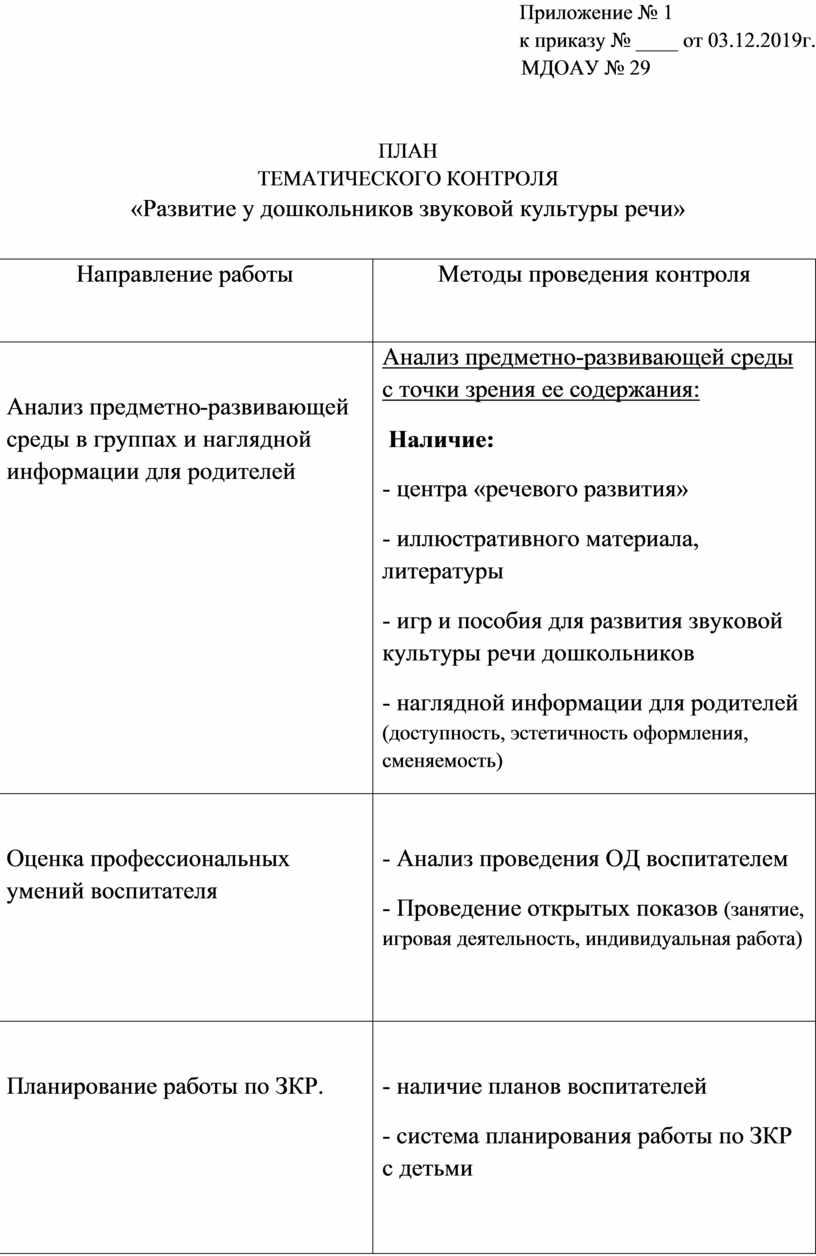 Приложение № 1 к приказу № ____ от 03