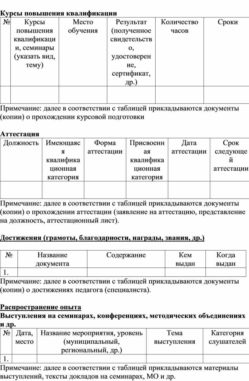 Курсы повышения квалификации №