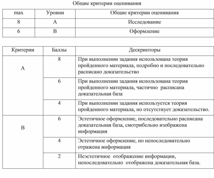 Общие критерии оценивания max
