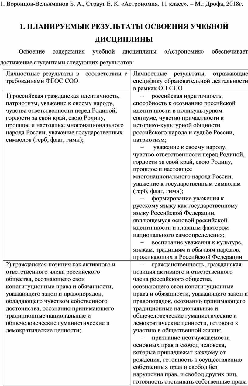 Воронцов-Вельяминов Б. А., Страут
