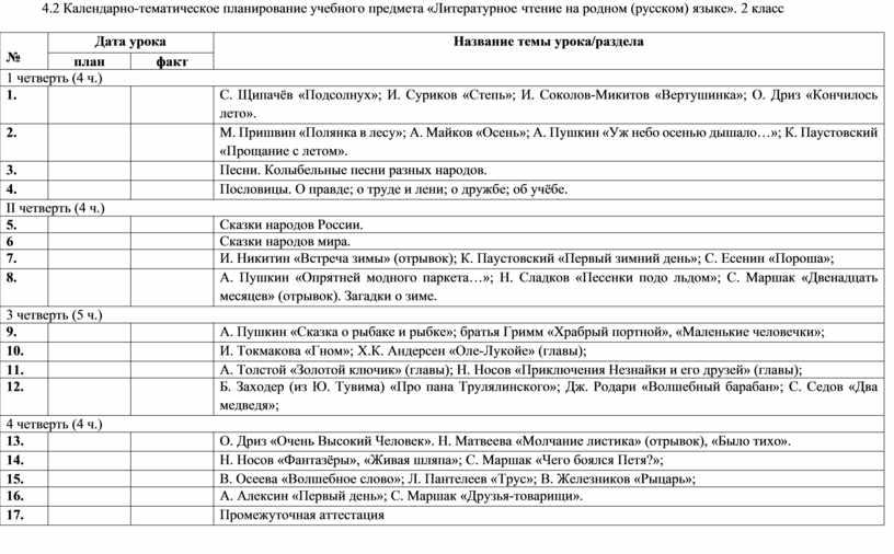 Календарно-тематическое планирование учебного предмета «