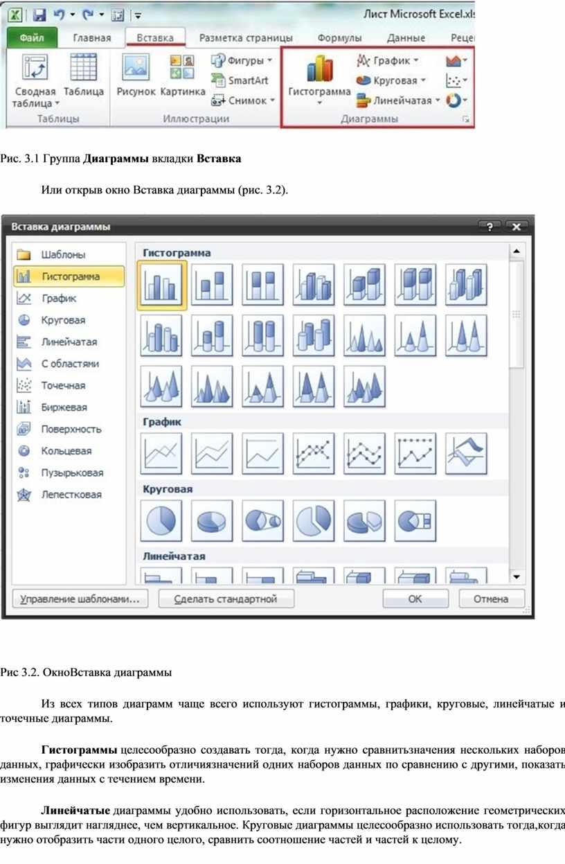 Рис. 3.1 Группа Диаграммы вкладки