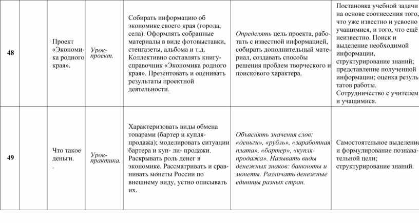 Проект «Экономика родного края»