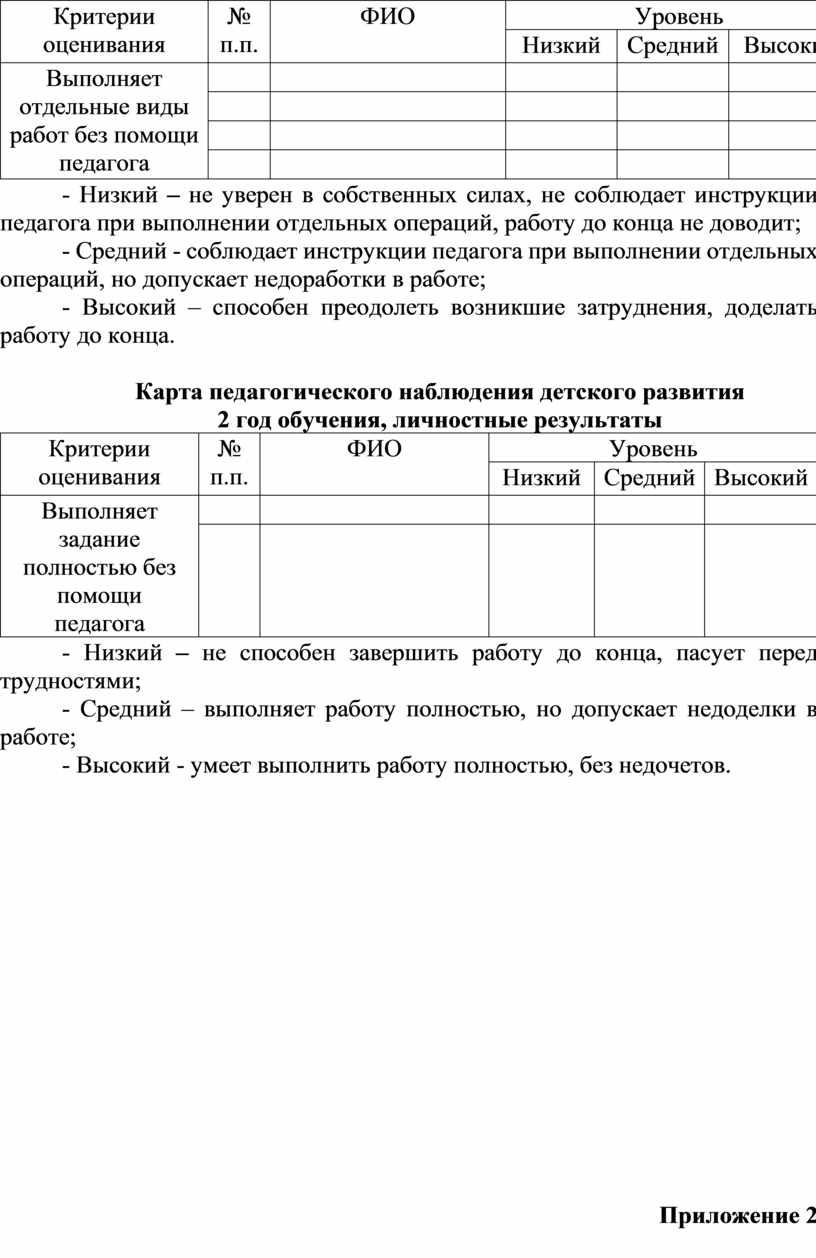 Критерии оценивания № п