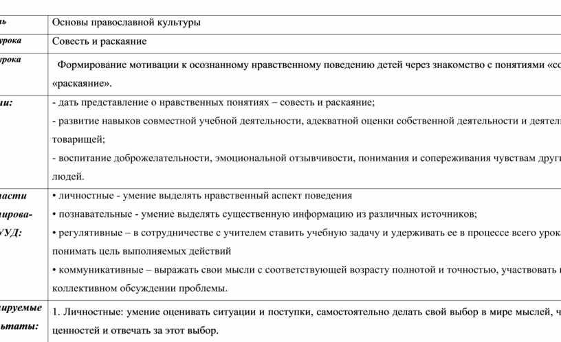 Модуль Основы православной культуры