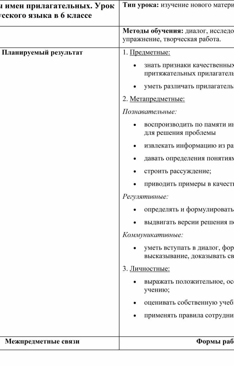 Разряды имен прилагательных. Урок русского языка в 6 классе