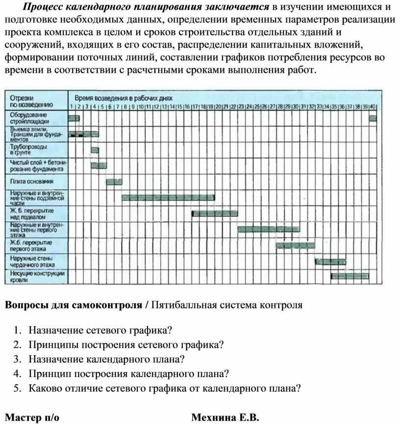 Процесс календарного планирования заключается в изучении имеющихся и подготовке необходимых данных, определении временных параметров реализации проекта комплекса в целом и сроков строительства отдельных зданий и…