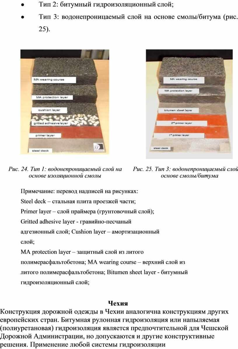 Тип 2: битумный гидроизоляционный слой; ●