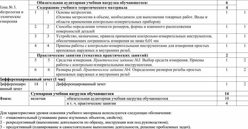 Тема № 3. Метрология и технические измерения