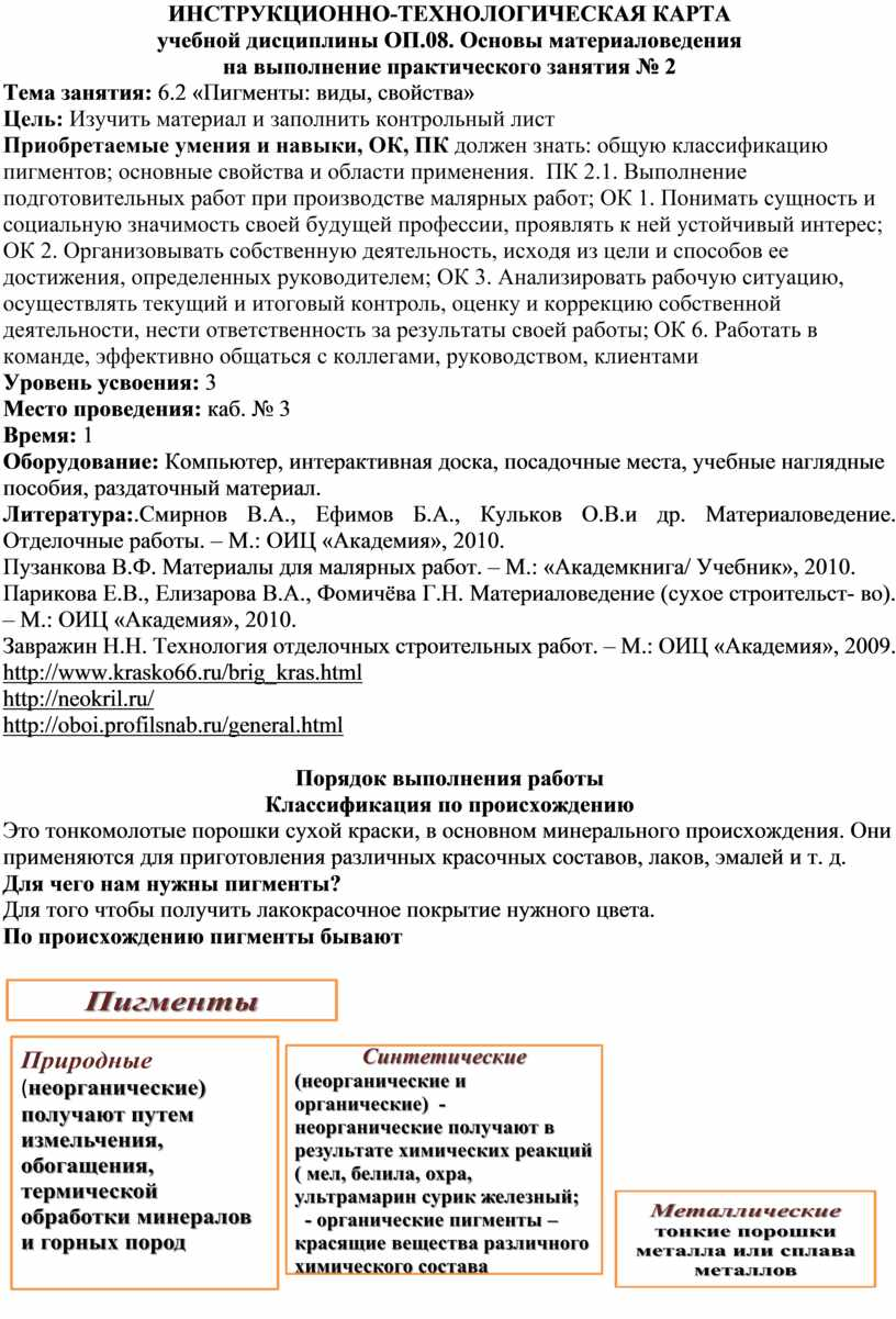 ИНСТРУКЦИОННО-ТЕХНОЛОГИЧЕСКАЯ КАРТА учебной дисциплины