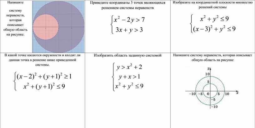 Напишите систему неравенств, которая описывает общую область на рисунке