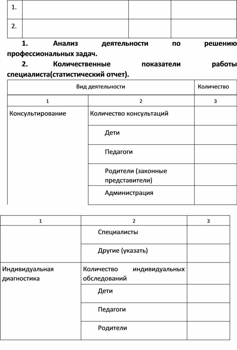 Анализ деятельности по решению профессиональных задач