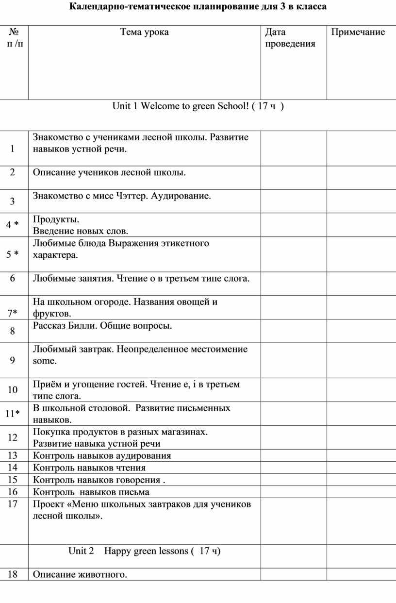 Календарно-тематическое планирование для 3 в класса № п /п