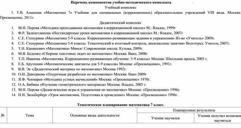Перечень компонентов учебно-методического комплекса