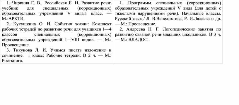 Чиркина Г. В., Российская Е
