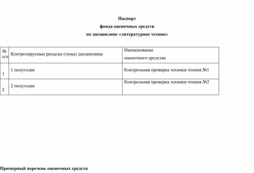 Паспорт фонда оценочных средств по дисциплине «литературное чтение» № п/п