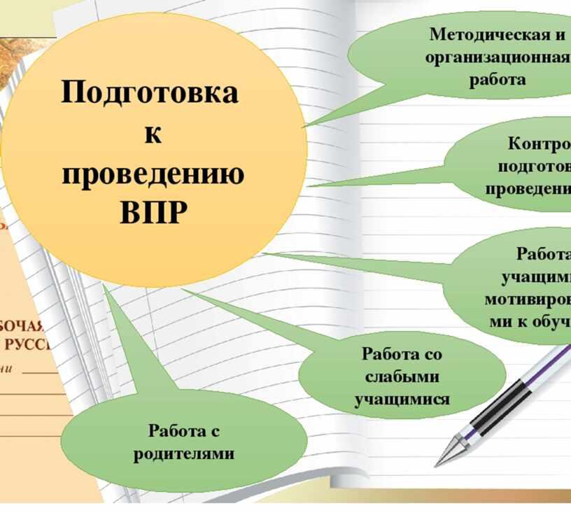 Доклад по подготовке к ВПР