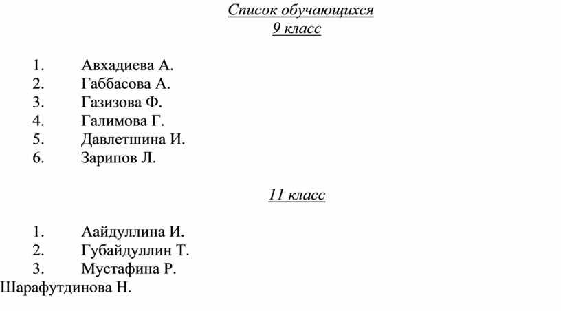 Список обучающихся 9 класс 1