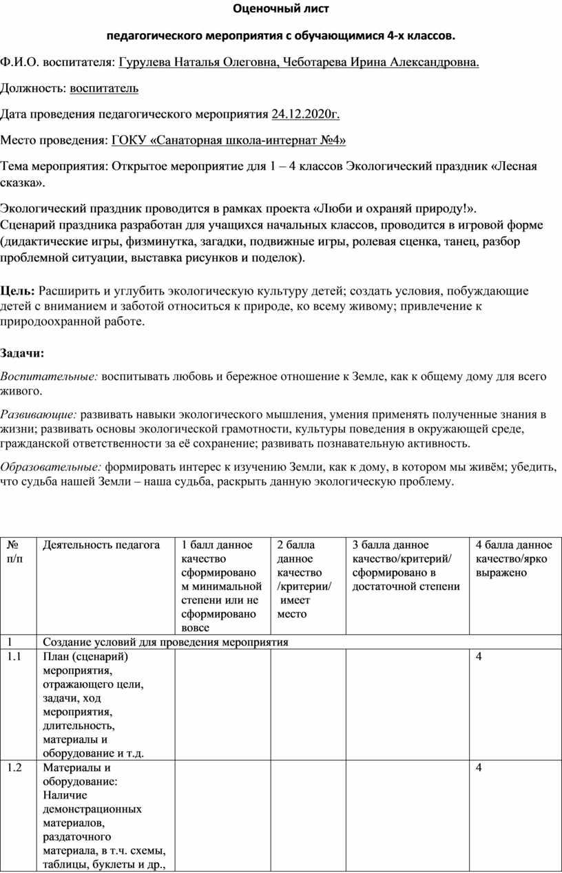 Оценочный лист педагогического мероприятия с обучающимися 4-х классов