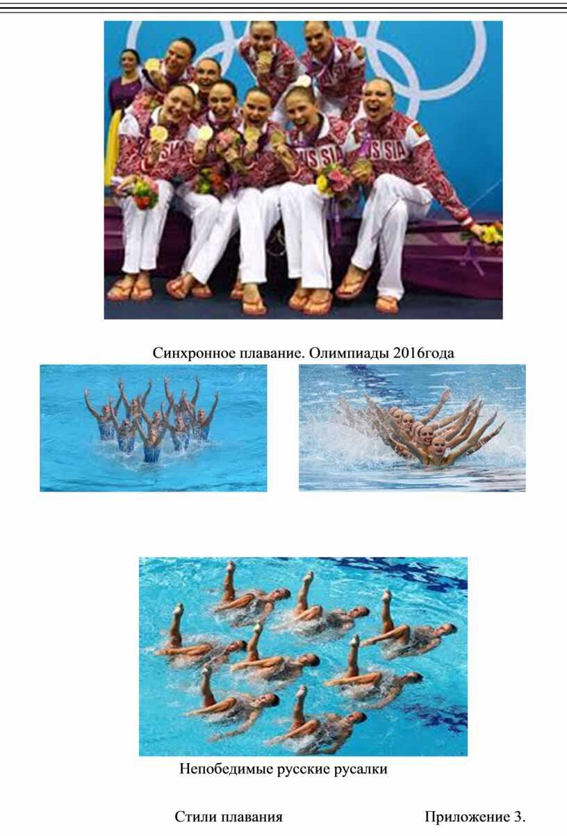 Синхронное плавание. Олимпиады 2016года