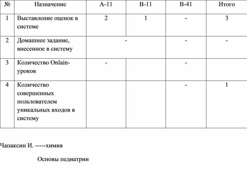 Назначение А-11 В-11