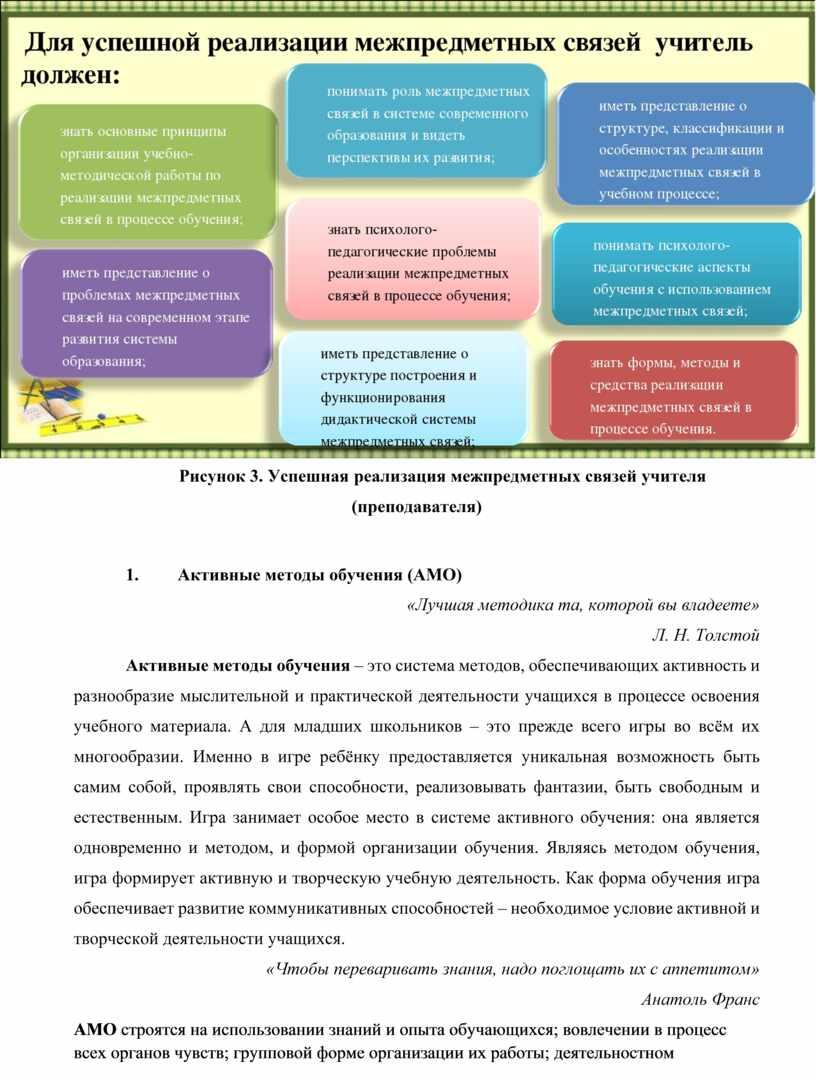 Рисунок 3. Успешная реализация межпредметных связей учителя (преподавателя) 1