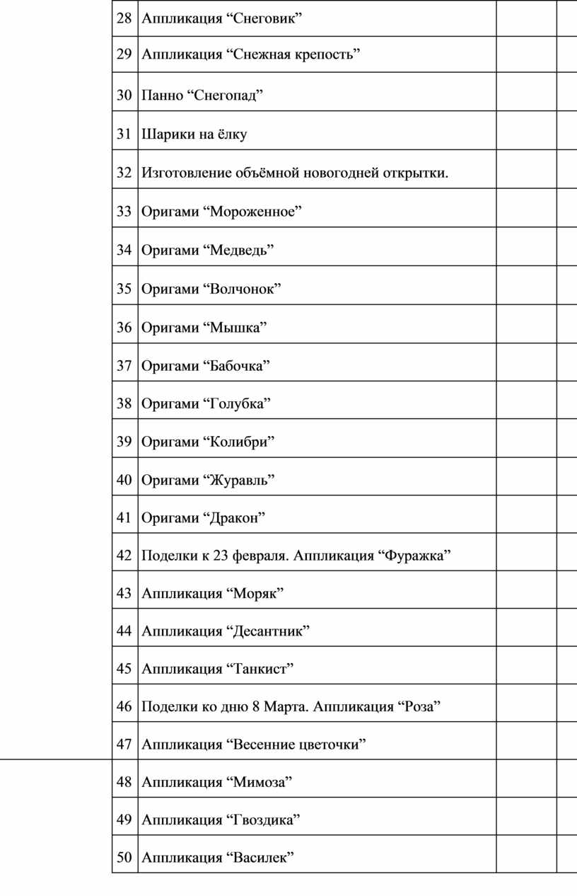 "Аппликация ""Снеговик"" 29"
