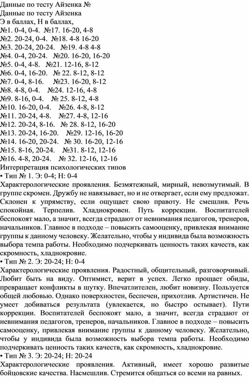 Данные по тесту Айзенка № Данные по тесту