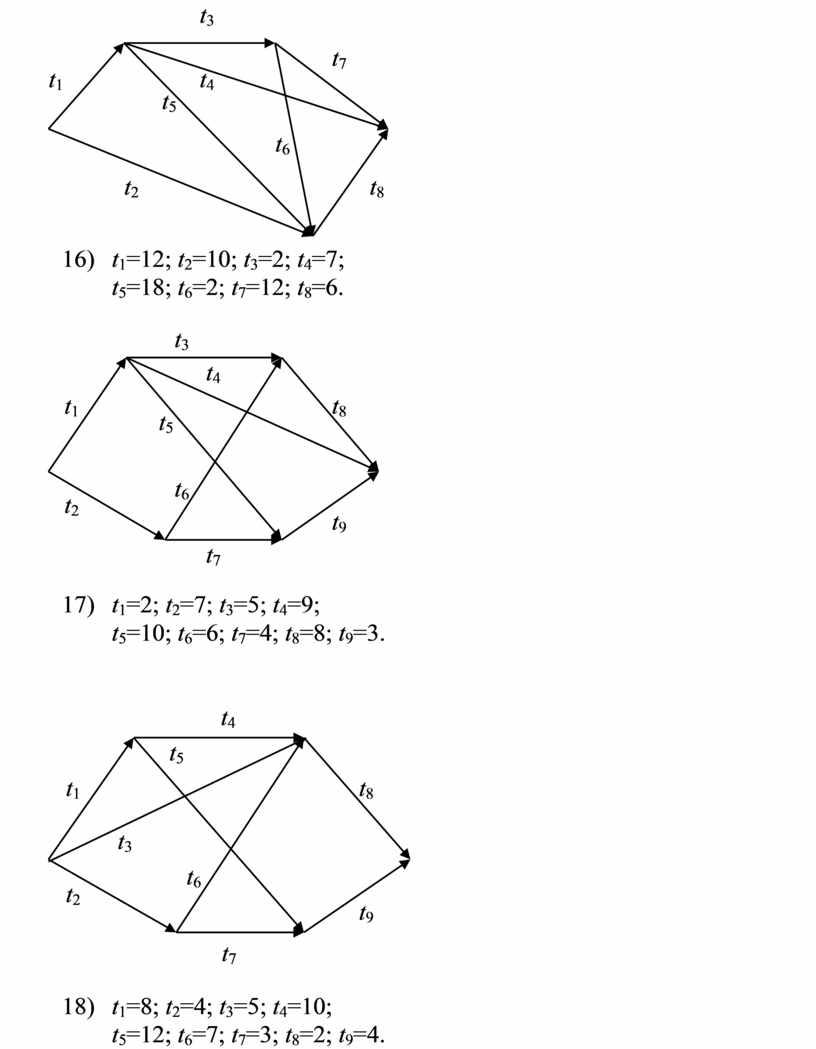 16) t 1 =12; t 2 =10; t 3 =2; t 4 =7; t 5 =18; t 6 =2; t 7 =12; t 8 =6…