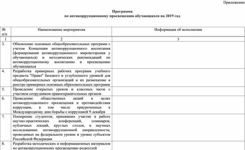 Приложение Программа по антикоррупционному просвещению обучающихся на 2019 год № п/п