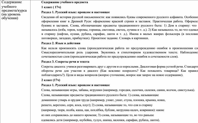 Содержание учебного предмета/курса (на уровень обучения)