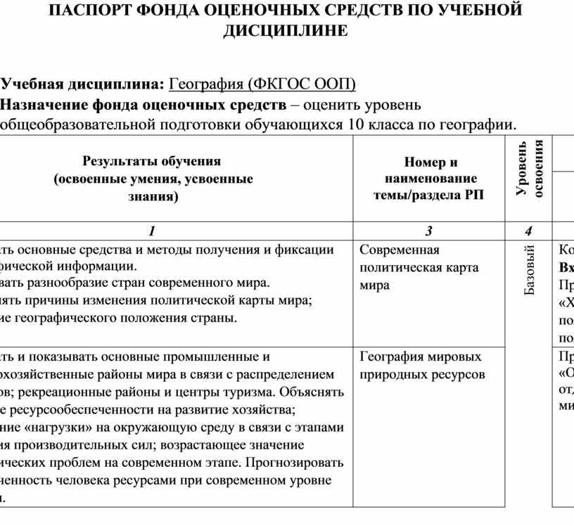 ПАСПОРТ ФОНДА ОЦЕНОЧНЫХ СРЕДСТВ