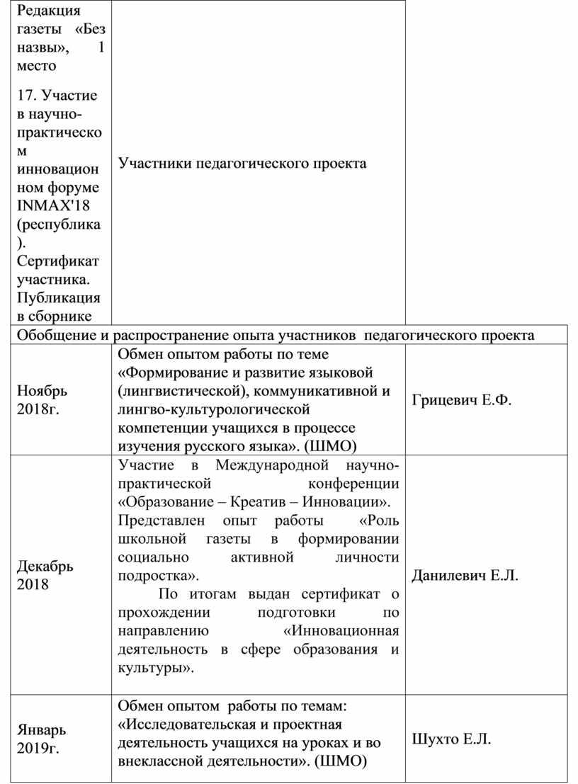 Редакция газеты «Без назвы», 1 место 17