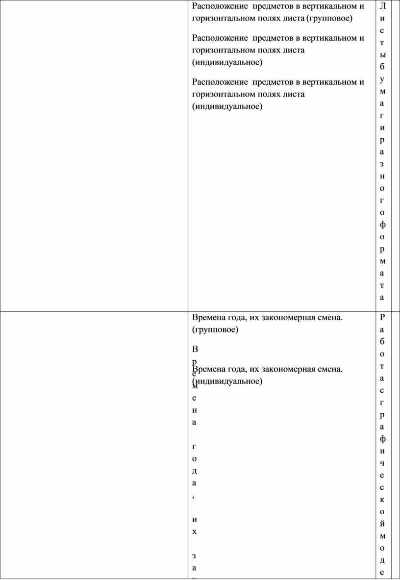 Расположение предметов в вертикальном и горизонтальном полях листа (групповое)