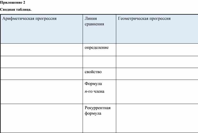 Приложение 2 Сводная таблица