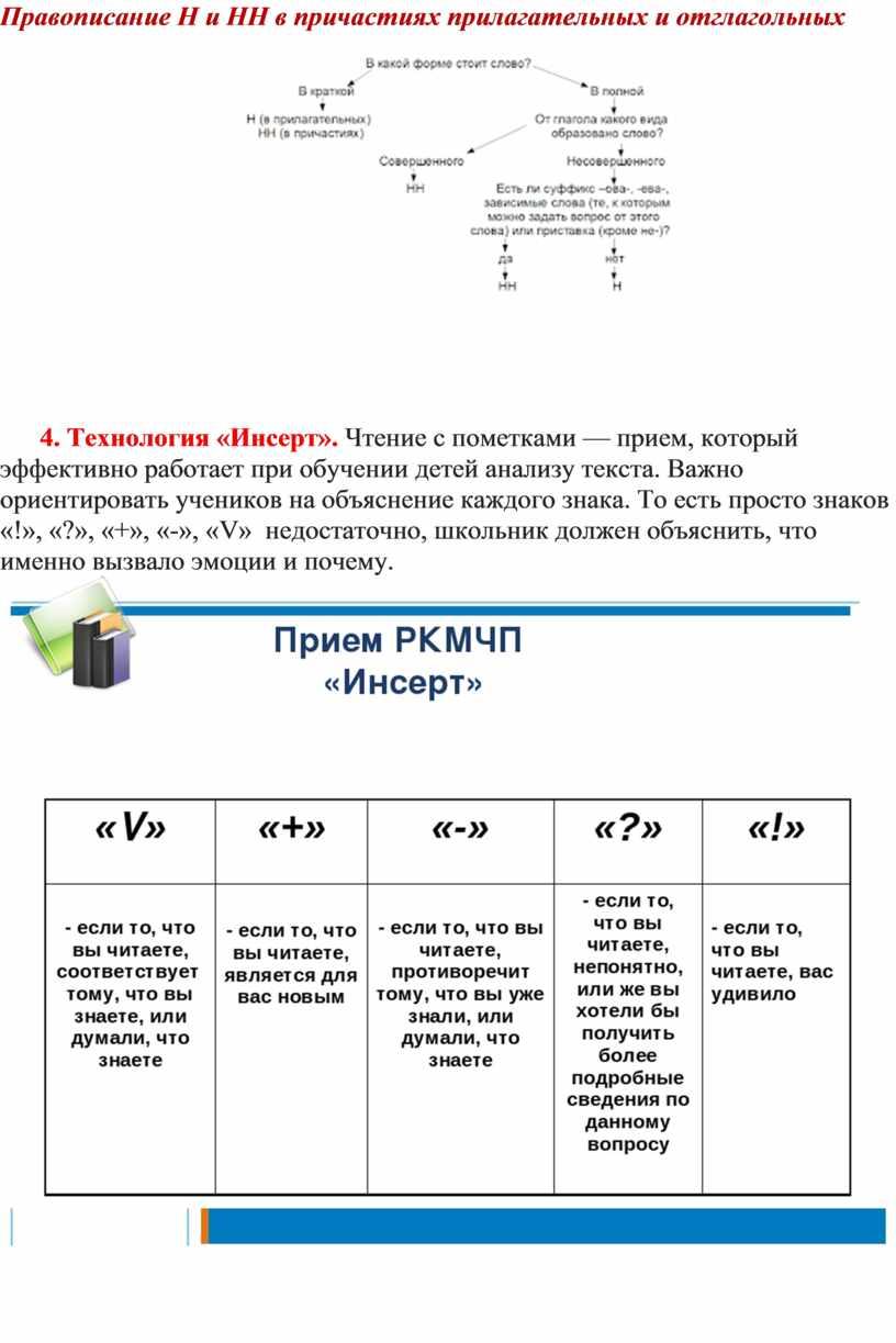 Правописание Н и НН в причастиях прилагательных и отглагольных 4